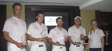 Photo of Vice Captain Team Wins Gents Think Pink Golf